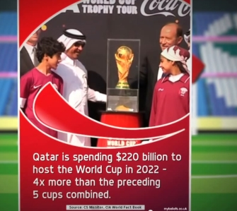 While Gazza burns, Qataris celebrate